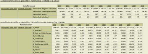 stati%201.png